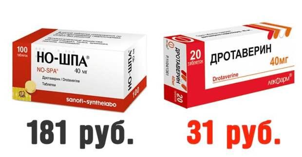 «Дешевые аналоги дорогих лекарств» или «Заплати за красивую упаковку»