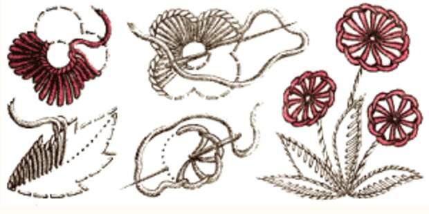 Узоры. вышитые с помощью петельного шва