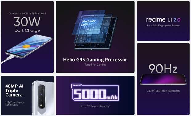 Realme Narzo 30: IPS-дисплей на 90 Гц, чип MediaTek Helio G95 и батарея на 5000 мАч с 30-ваттной зарядкой за $192
