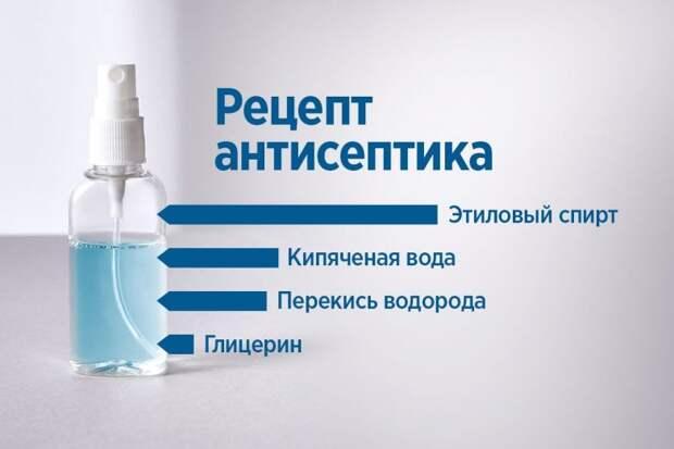Как приготовить антисептик для рук в домашних условиях