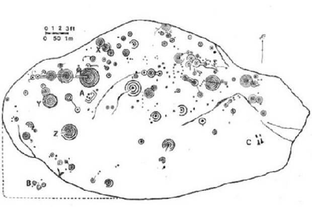 Кочно: таинственный камень с загадочными символами