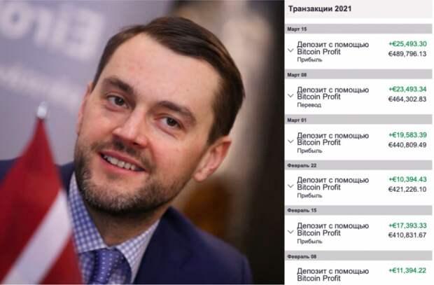 Госчиновник и 1й канал ТВ Латвии агитируют вкладываться в мошенническую пирамиду. С чего бы это?