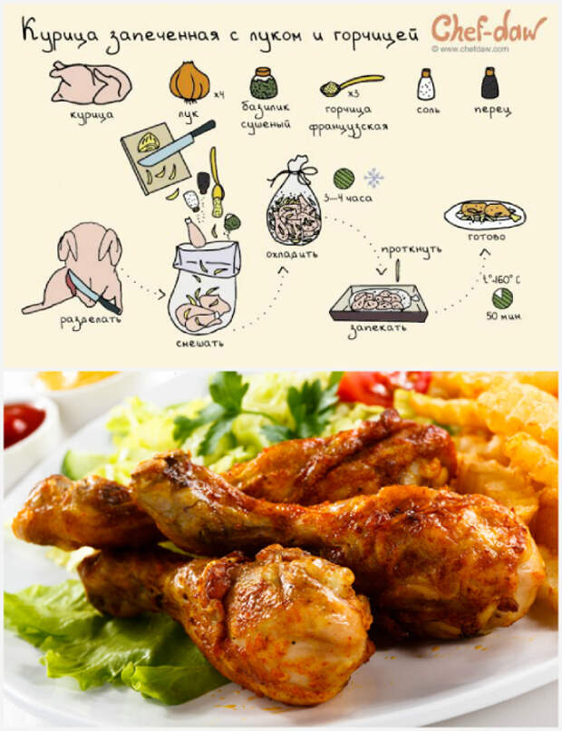 Курица, запеченная с луком и горчицей.