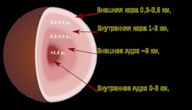 Нибиру обстреливает Землю антиматерией. NASA это видит, но упорно молчит