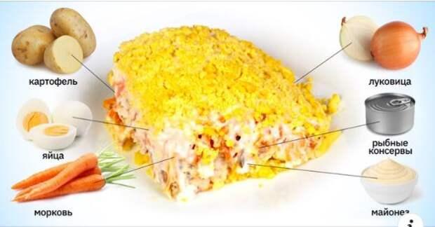 Какие ошибки совершают дилетантки в приготовлении салата «Мимоза»