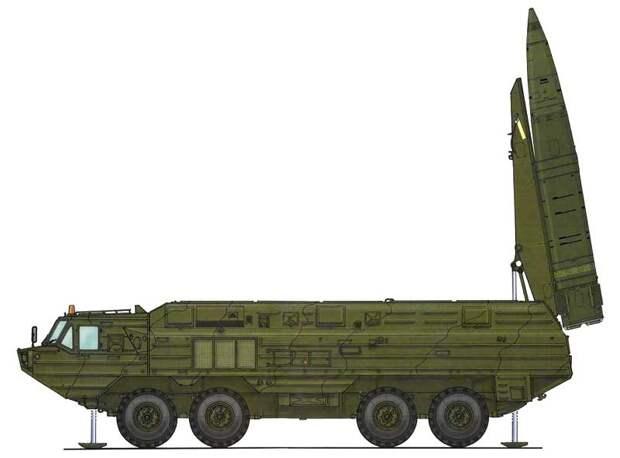 ОТРК Искандер: характерные черты комплекса SS-26, его боевой потенциал
