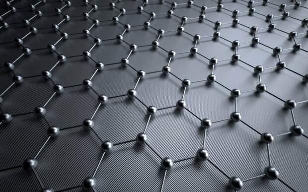 Нанотехнологии в повседневной жизни
