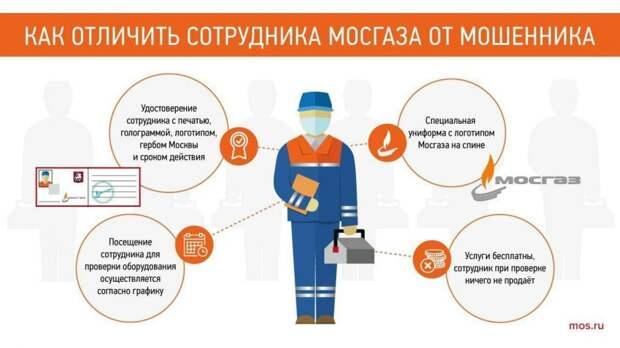 С конца января в районе Аэропорт возобновятся проверки газового оборудования