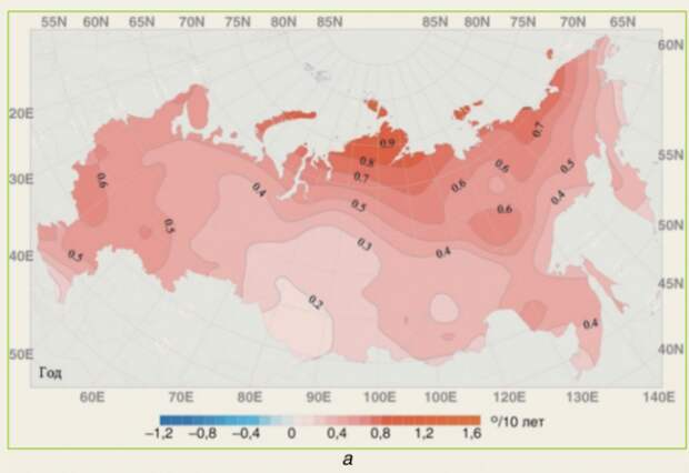 """Россия как образец """"гумидного потепления"""" (исключая разве юг Европейской части и юг Сибири). Рост среднегодовых температур идёт за счёт мягких зим, лета делаются более сырыми и регулярно - более холодными."""