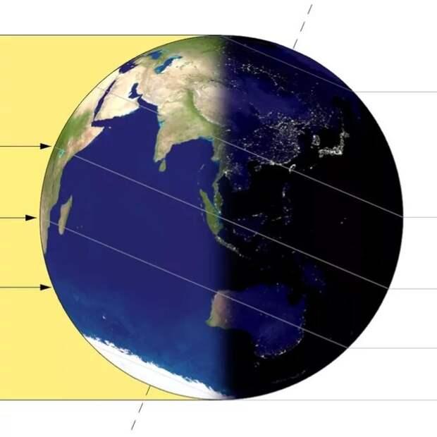 Откуда берется холод в Антарктиде? Почему на экваторе лето круглый год? Тайна разгадана