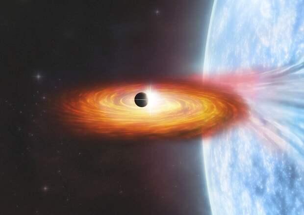 Кажется, ученые нашли первую в истории экстропланету. Что это такое?