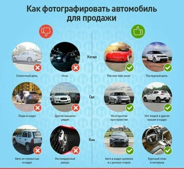 Продажа и покупка Шпаргалки, автомир, автомобилистам, важное, интересное, на заметку