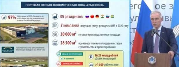Морозов в инвестпослании рассказал, кто принесет в Ульяновскую область миллиарды