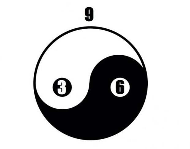 Секрет цифр 3,6 и 9 наконец раскрыт. Никола Тесла