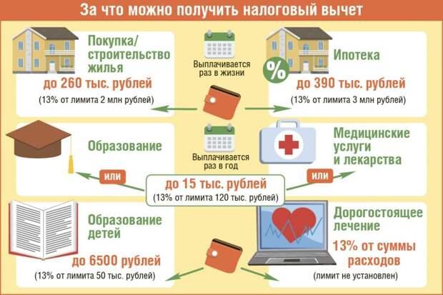 Инфографика: ЮВК