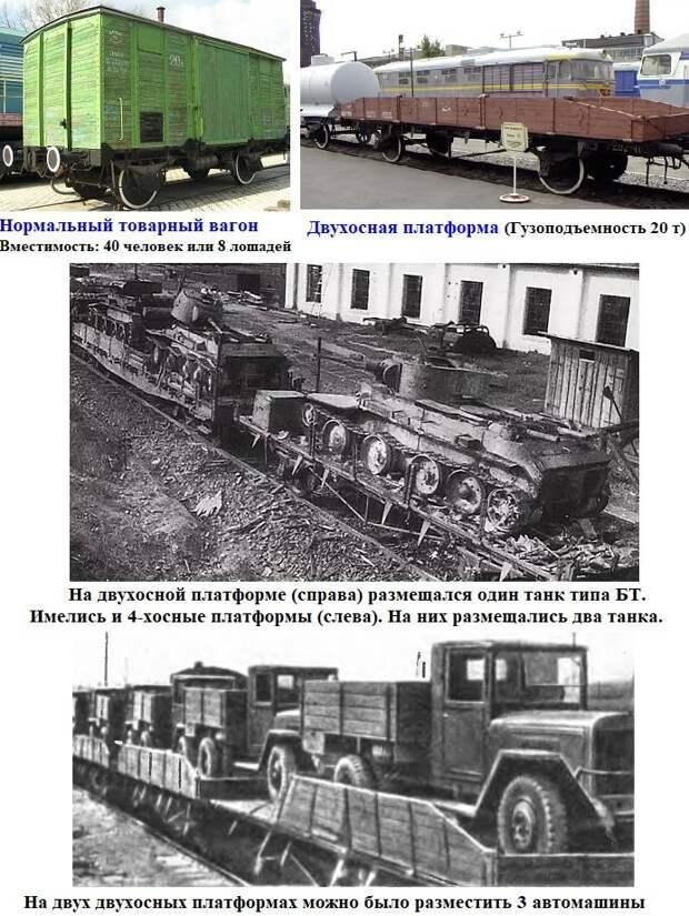 1941. Куда ехала 16-я армия?
