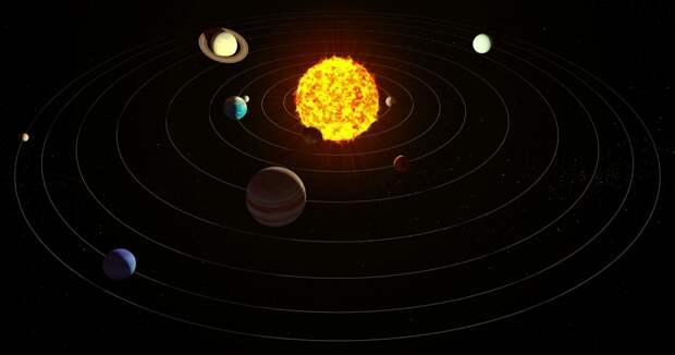 Почему орбиты всех планет находятся в одной плоскости?
