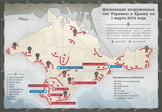 Остров Крым: кто зарится и кому бы принадлежал если бы кто-то не смешал карты.*