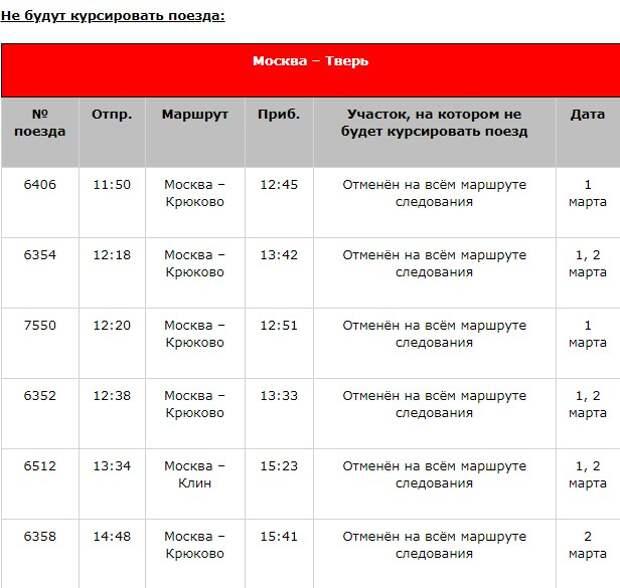 Расписание электричек от станции Ховрино изменится в марте