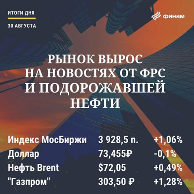 Итоги понедельника, 30 августа: Рынок РФ вырос на общем аппетите инвесторов к риску