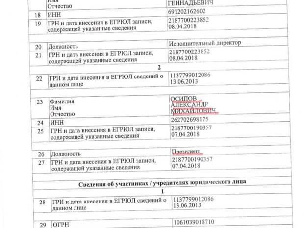 Очередное ведомство подтвердило президентство Осипова в некоммерческом партнёрстве