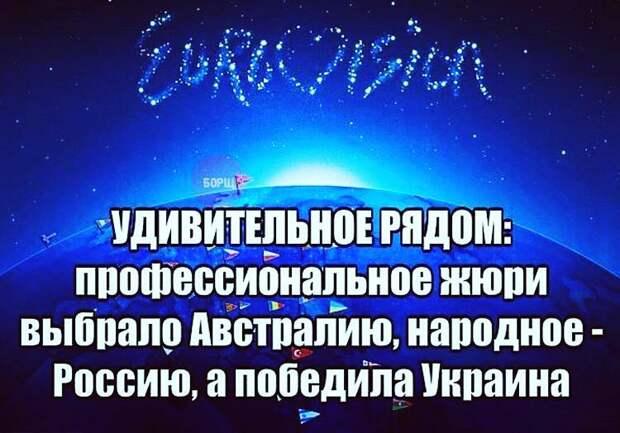 Пару слов про Евровидение