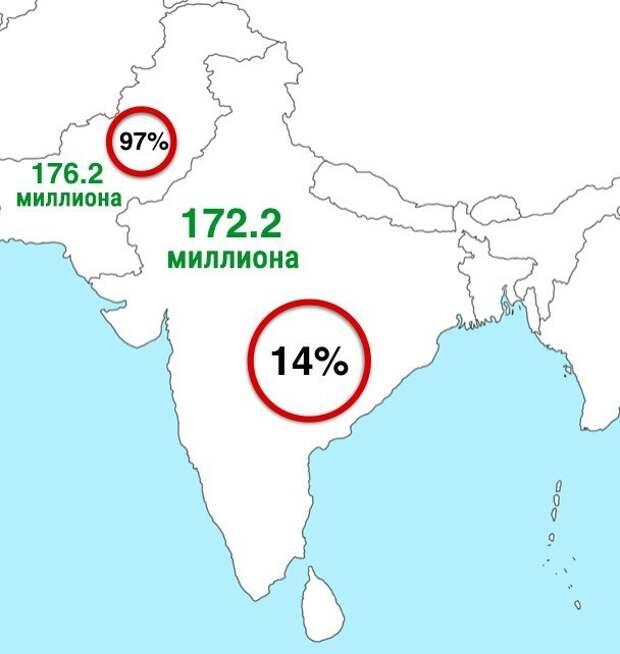 9 поразительных фактов о населении Индии, от которых становится не по себе