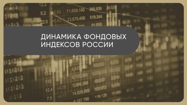Неожиданно позитивный отчет минэнерго США вернул силу нефтегазовому сектору РФ