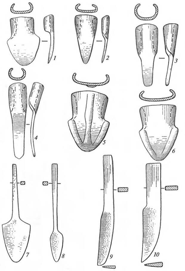 Наконечники пахотных орудий: 1,2— наральники втульчатые; 3, 4 — сошники; 5, 6 — лемехи; 7, 8 — наральники черешковые; 9, 10 — чересла (плужные ножи)