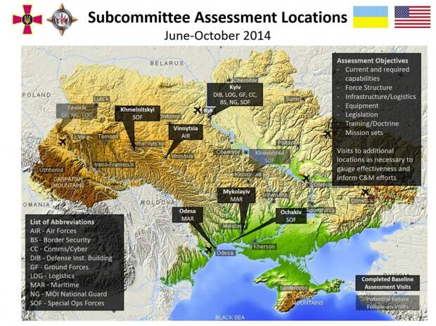Операции США на Украине. Весна-осень 2014.