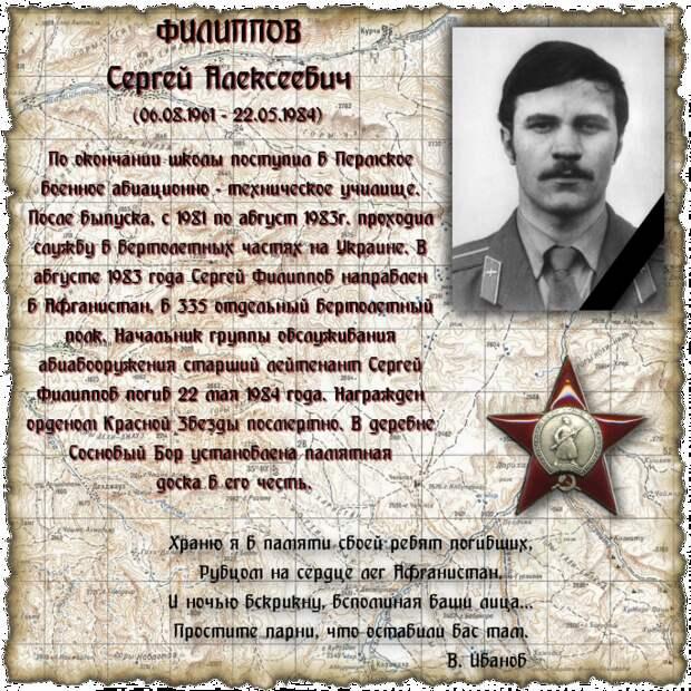 Старший лейтенант ФИЛИППОВ Сергей Алексеевич