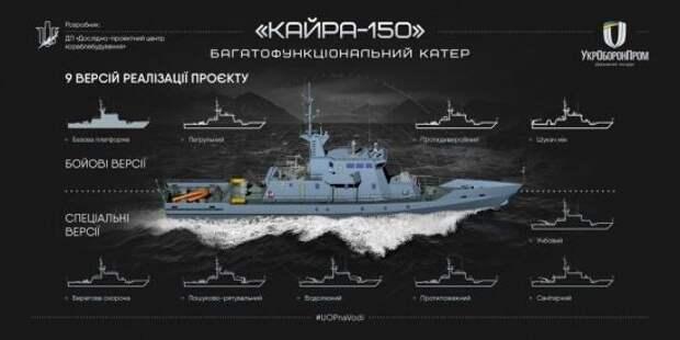 «Укроборонпром» создал подделку американских катеров «Айленд» и объявил новой разработкой
