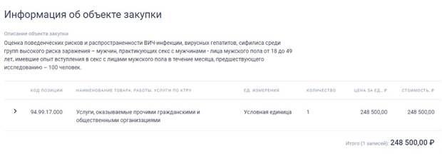 100 гомосексуалистов для исследования разыскивают власти Воронежской области. На это готовы потратить 248 тысяч из бюджета