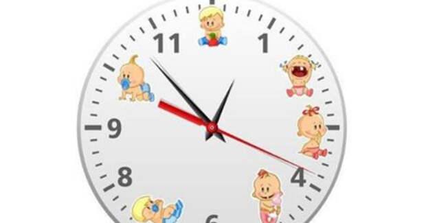 Время рождения ребенка и его характер