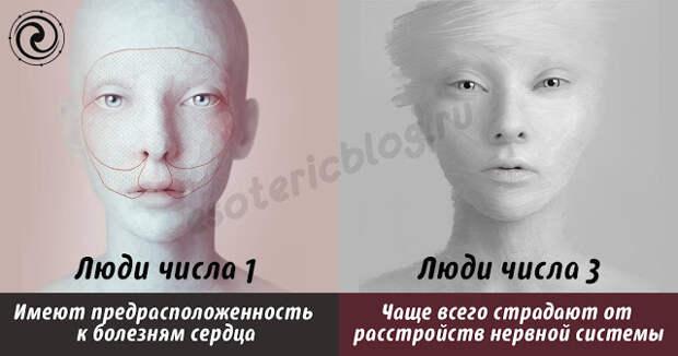 Числа и болезни