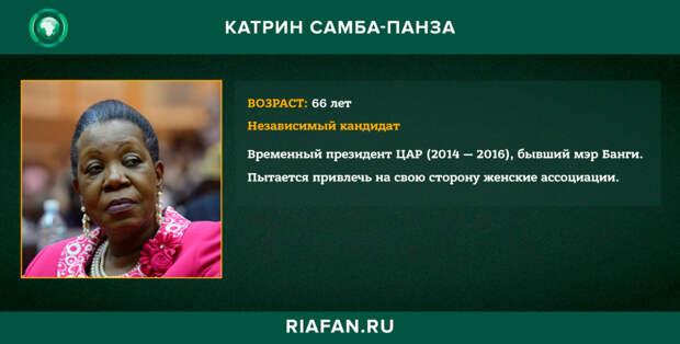 Катрин Самба-Панза