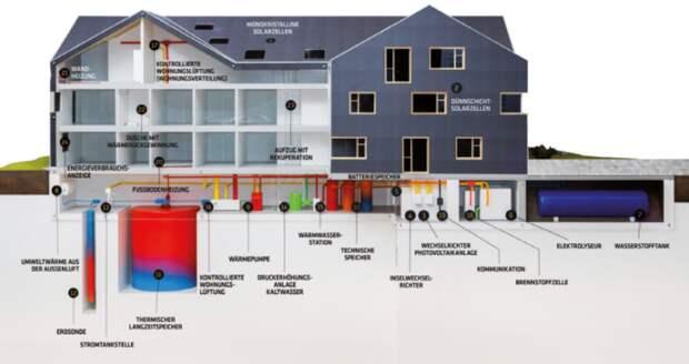 План-чертеж энергоэффективного дома построенного в Швейцарии. | Фото: swissinfo.ch.