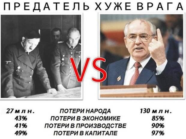 Горбачёв поддержал протесты в Белоруссии? Ожидаемо..