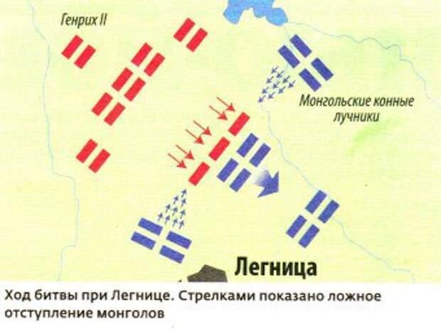 775 лет назад состоялась Битва при Легнице.