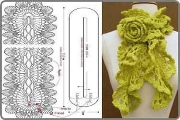 Если Вы тоже любите необычные шарфики как я - ловите идеи!