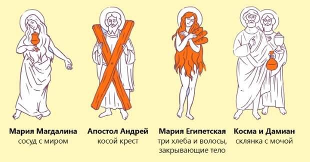 Как определить атрибуты святых