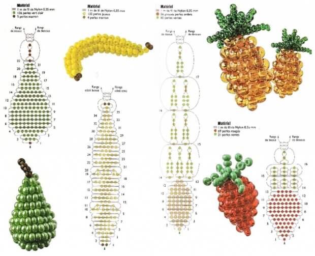 как сплести фрукты