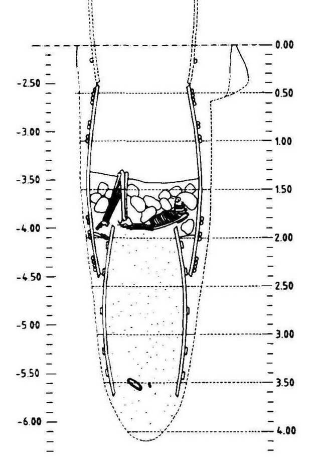 Положение тела римского солдата, найденного на дне колодца в Фельсене, и обнаруженные при нём предметы экипировки говорят о том, что он был брошен в колодец связанным, а затем завален сверху камнями - Медицинская карта римского солдата | Warspot.ru
