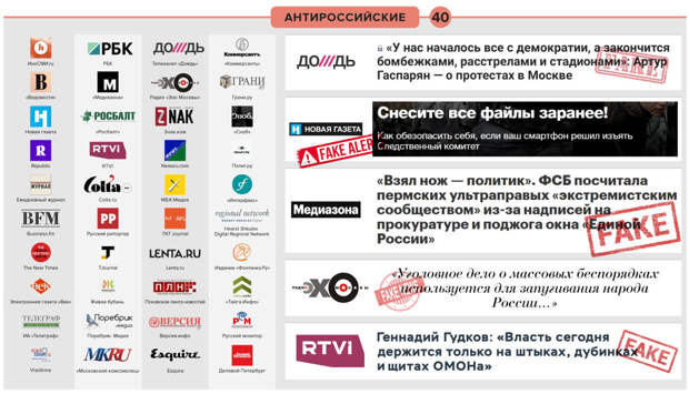 Роскомнадзор заблокировал сайт Навального и другие