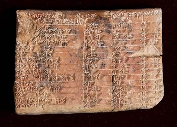 Вавилонская табличка P322 оказалась тригонометрической таблицей
