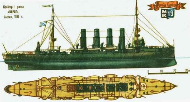 модель крейсера