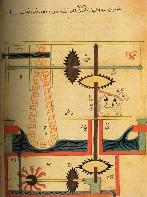 Великая мусульманская наука древних арабов 10
