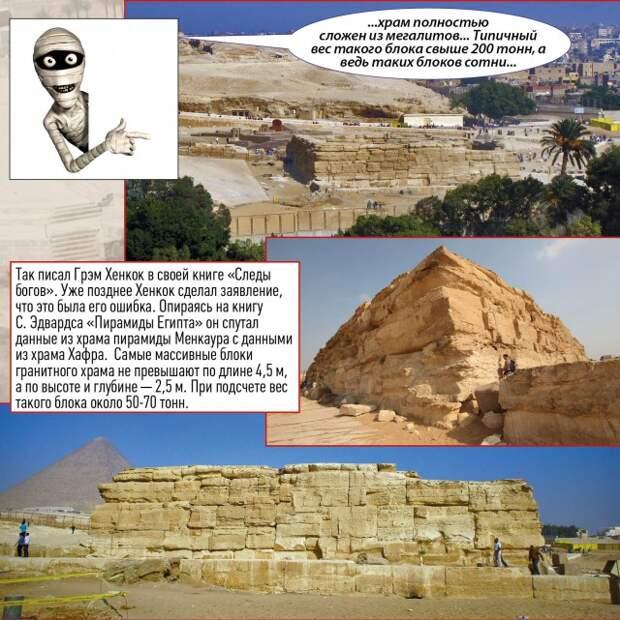 Кратко о мифах вокруг египетских пирамид.