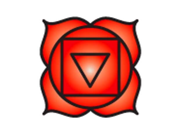 7 духовных законов успеха Дипака Чопры, дипак чопра,