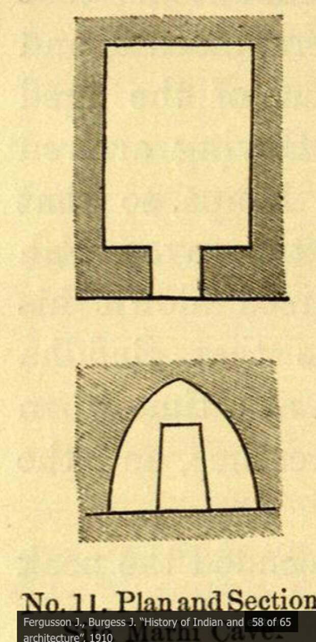 """Fergusson J., Burgess J. """"History of Indian and eastern architecture"""", 1910"""